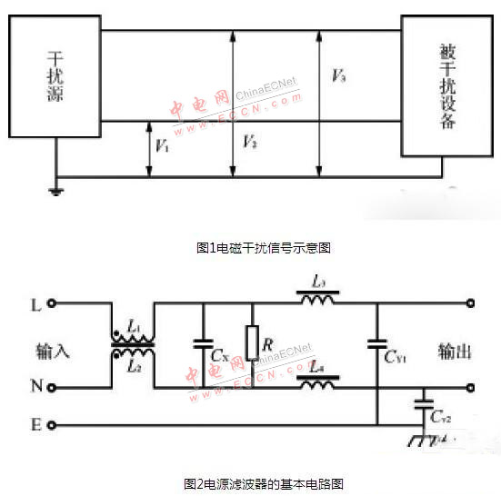 模拟电路 电子设备电源emi滤波器的原理