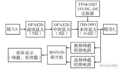 opa2227峰值检波电路