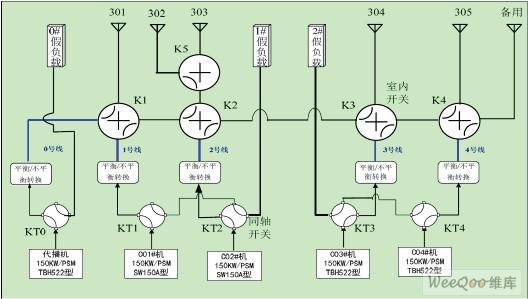 同轴开关(KT)和场地开关(K)控制原理图