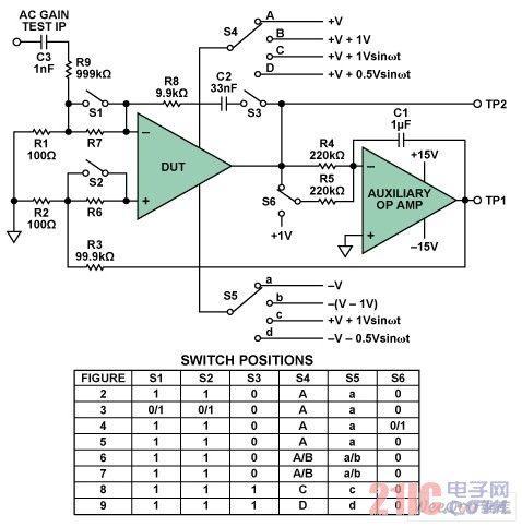 图1. 基本运算放大器测量电路-运算放大器的简易测量图片